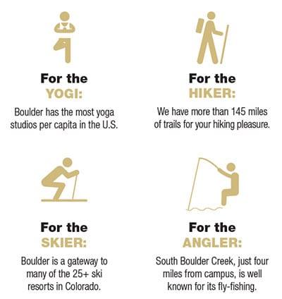 Colorado Activities