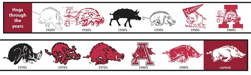 Hogs Through the Ages