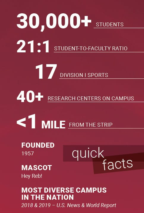 UNLV Quick Facts